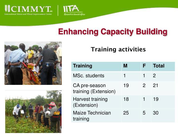 Enhancing Capacity Building