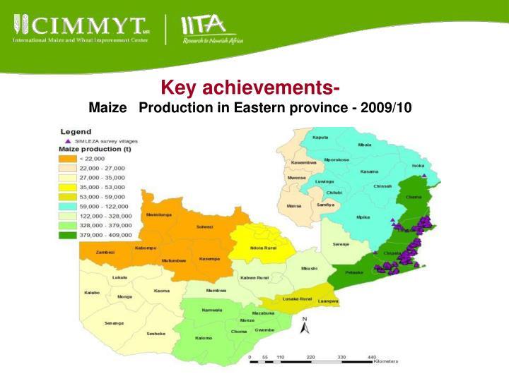 Key achievements-