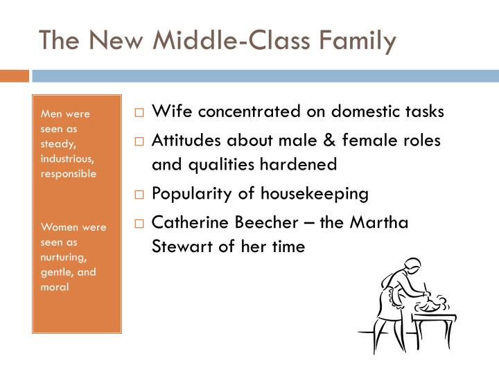 The New Middle-Class Family