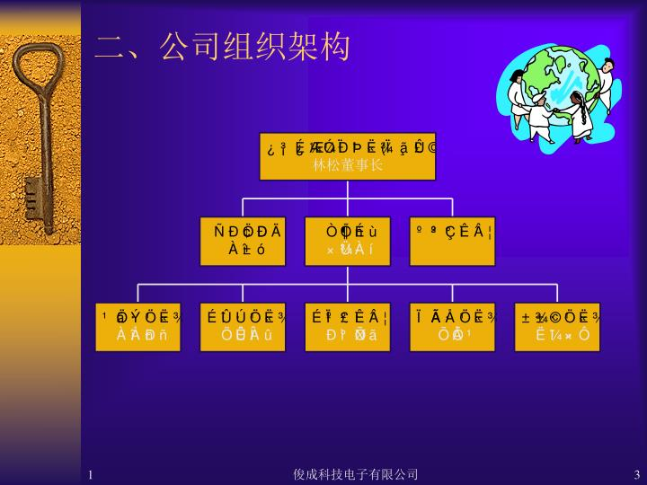 二、公司组织架构