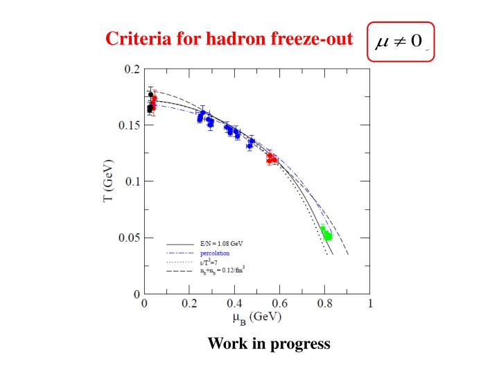 Criteria for hadron freeze-out