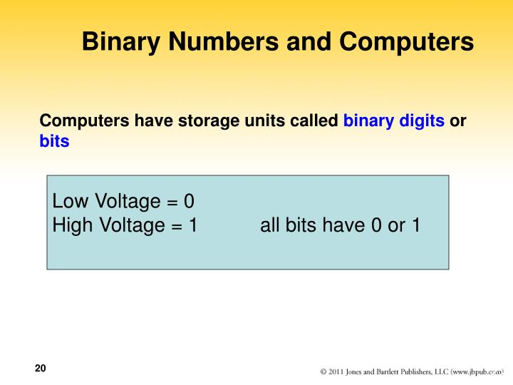 Binary Numbers and Computers