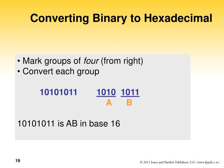 Converting Binary to Hexadecimal
