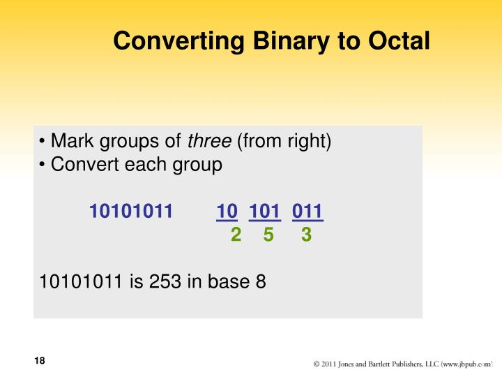 Converting Binary to Octal