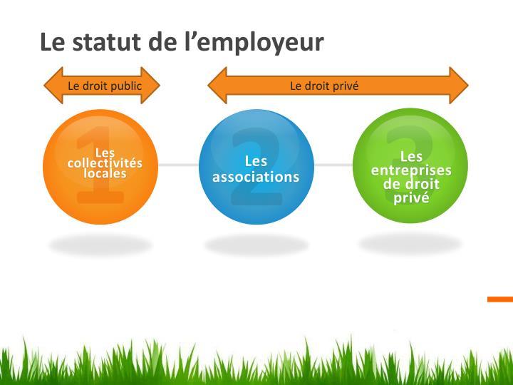 Le statut de l'employeur