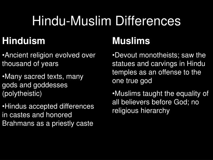 Hindu-Muslim Differences