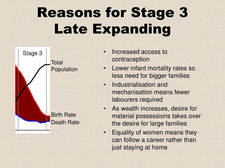 Reasons for Stage 3