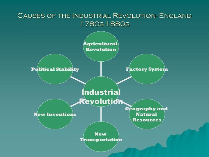 compare and contrast industrial revolution