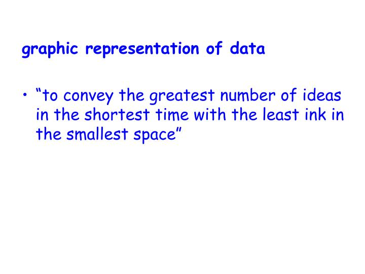 graphic representation of data
