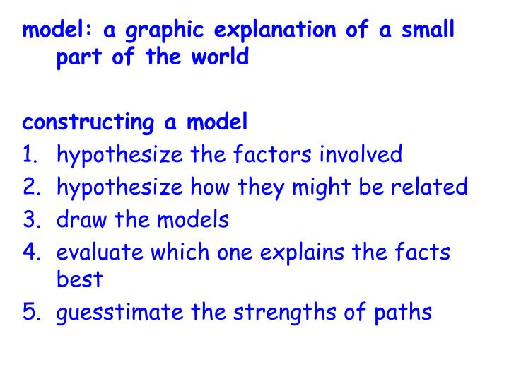 model: a graphic explanation of a small part of the world