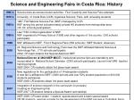 science and engineering fairs in costa rica history