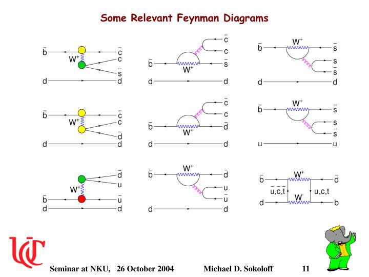 Some Relevant Feynman Diagrams