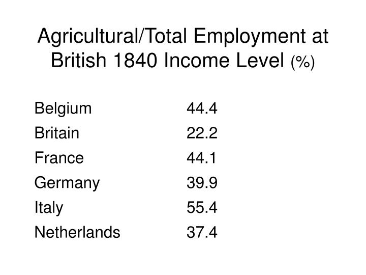 Agricultural/Total Employment at British 1840 Income Level