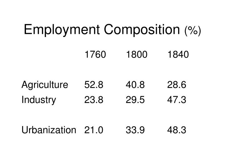 Employment Composition