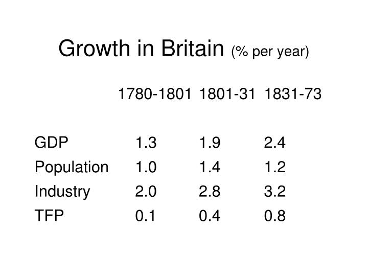 Growth in Britain