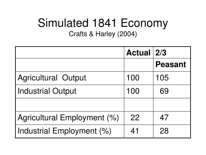 Simulated 1841 Economy