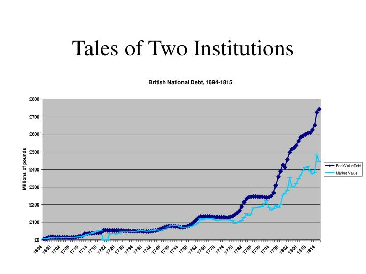 Tales of Two Institutions