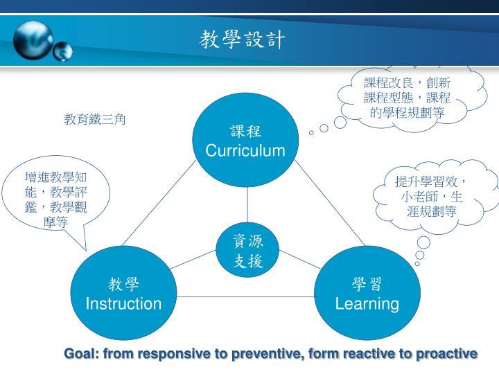 課程改良,創新課程型態,課程的學程規劃等