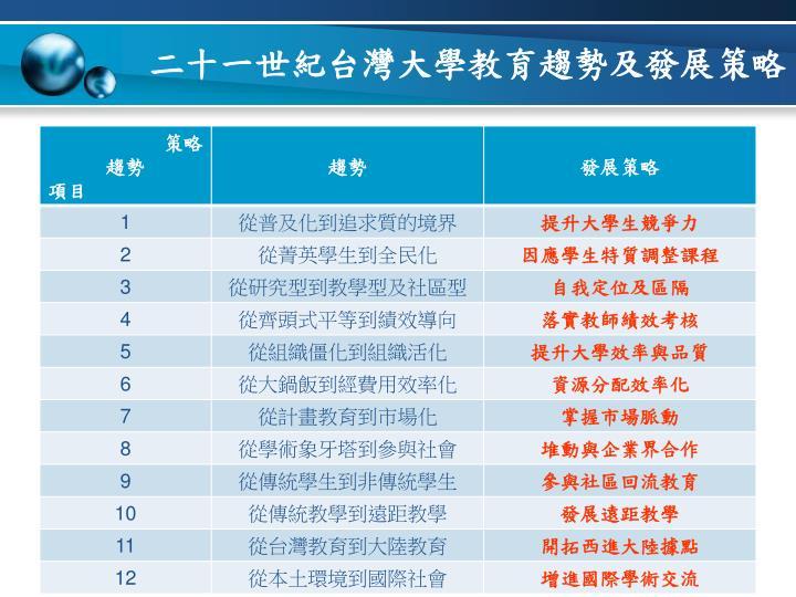 二十一世紀台灣大學教育趨勢及發展策略