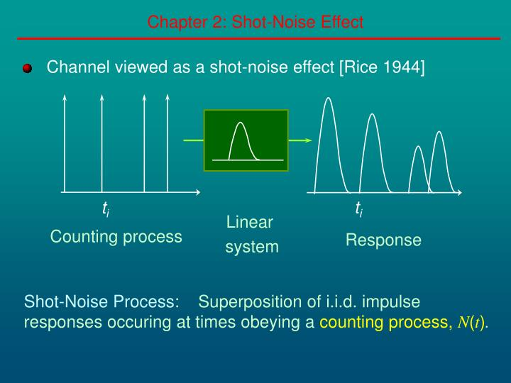 Chapter 2: Shot-Noise Effect