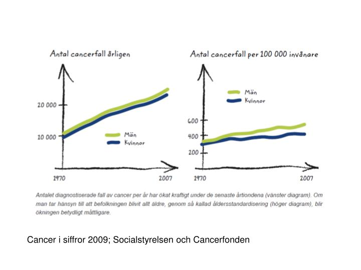 Cancer i siffror 2009; Socialstyrelsen och Cancerfonden