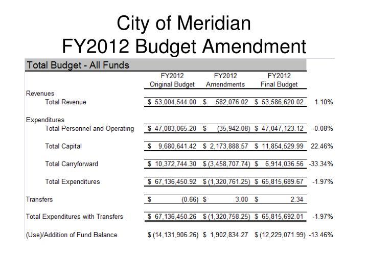 City of Meridian