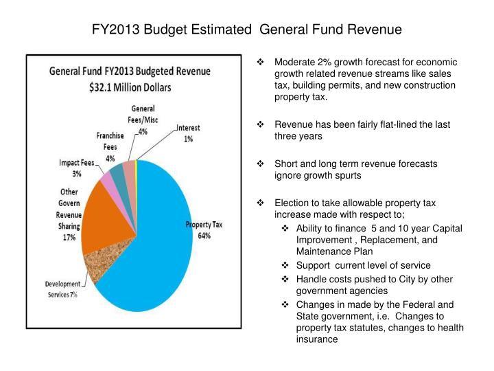 FY2013 Budget Estimated  General Fund Revenue