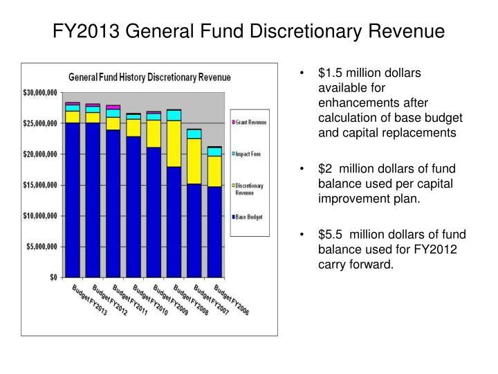 FY2013 General Fund Discretionary Revenue