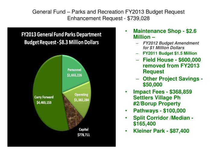 General Fund – Parks and Recreation FY2013 Budget Request