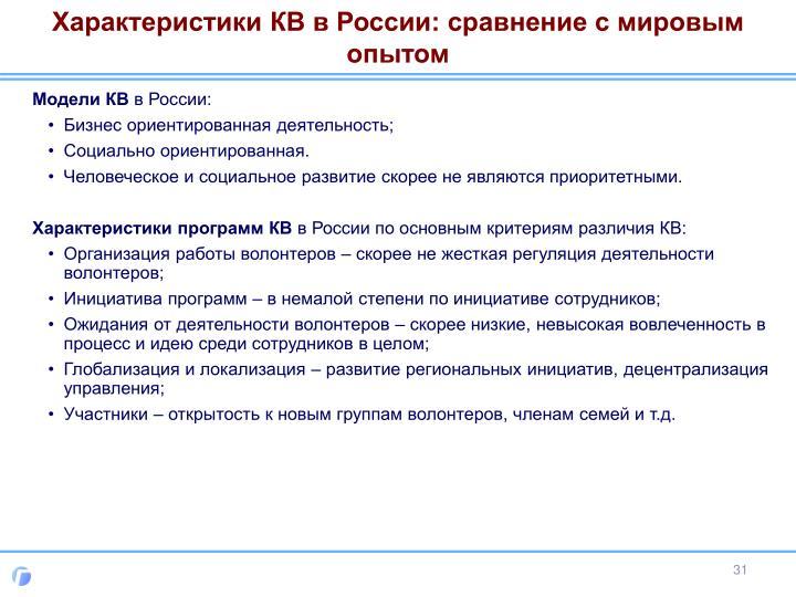 Характеристики КВ в России: сравнение с мировым опытом