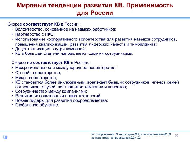 Мировые тенденции развития КВ. Применимость для России