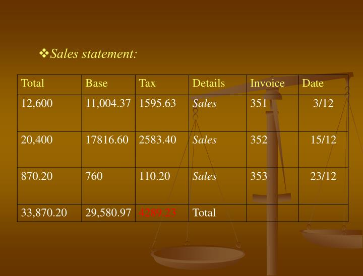 Sales statement: