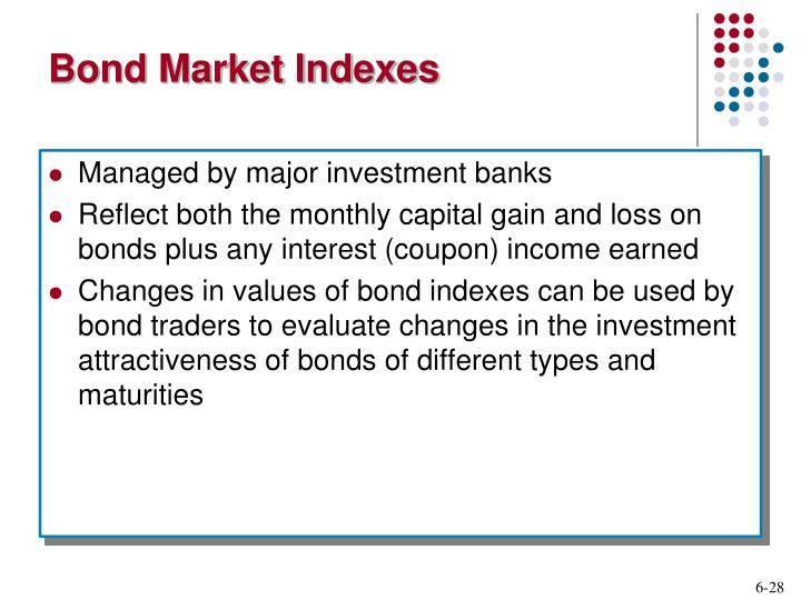 Bond Market Indexes