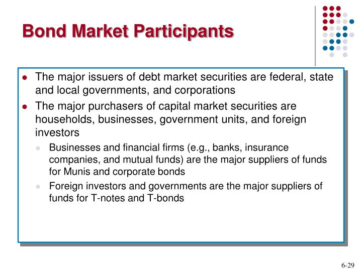 Bond Market Participants