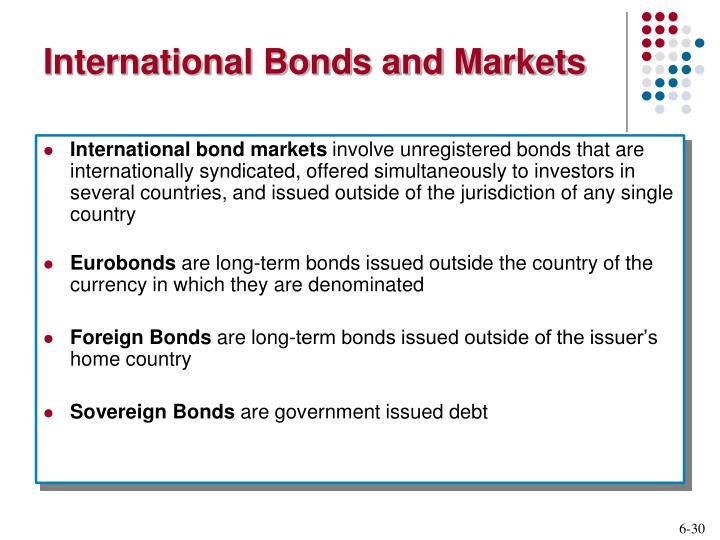 International Bonds and Markets