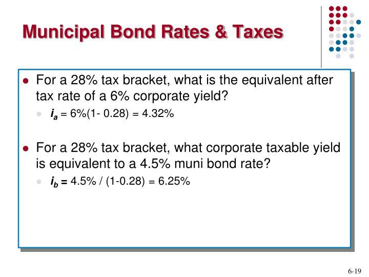 Municipal Bond Rates & Taxes