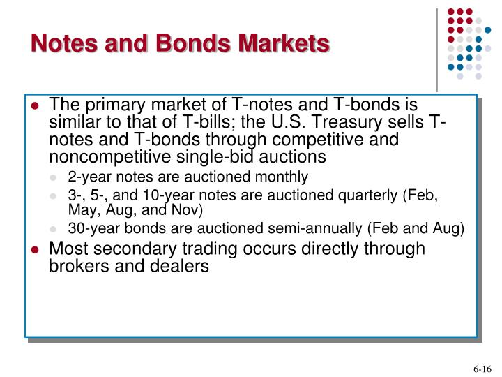 Notes and Bonds Markets