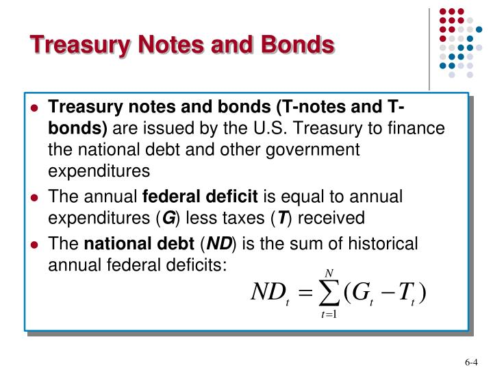 Treasury Notes and Bonds