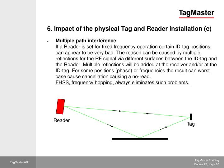 6. Impact of the physical Tag and Reader installation (c)
