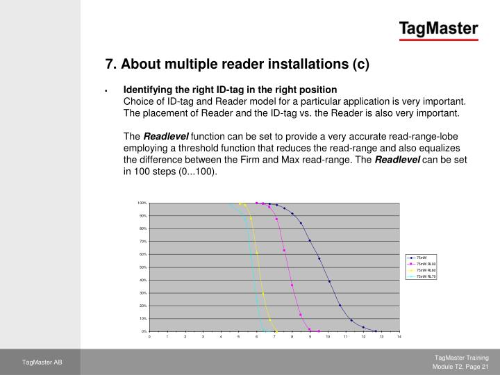 7. About multiple reader installations (c)