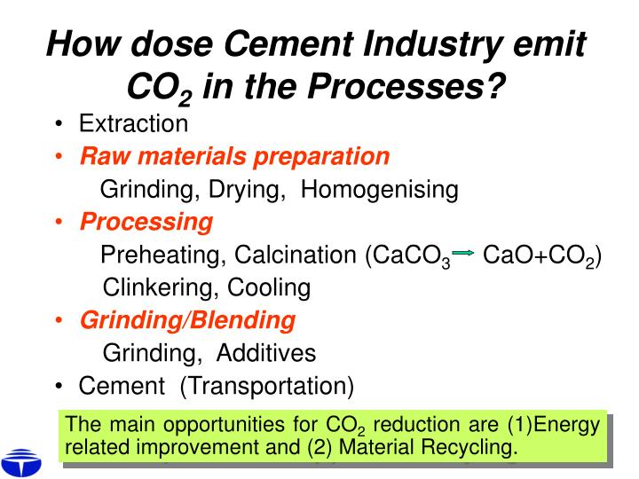How dose Cement Industry emit CO