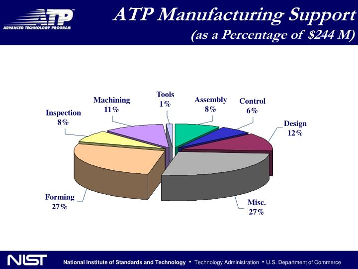 ATP Manufacturing Support
