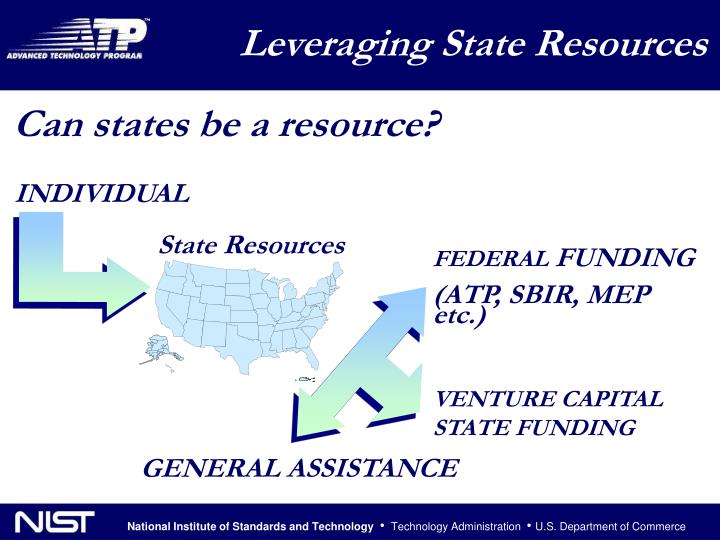 Leveraging State Resources
