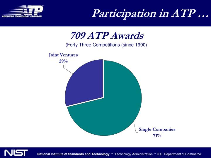 Participation in ATP …