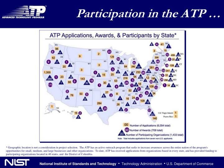 Participation in the ATP …