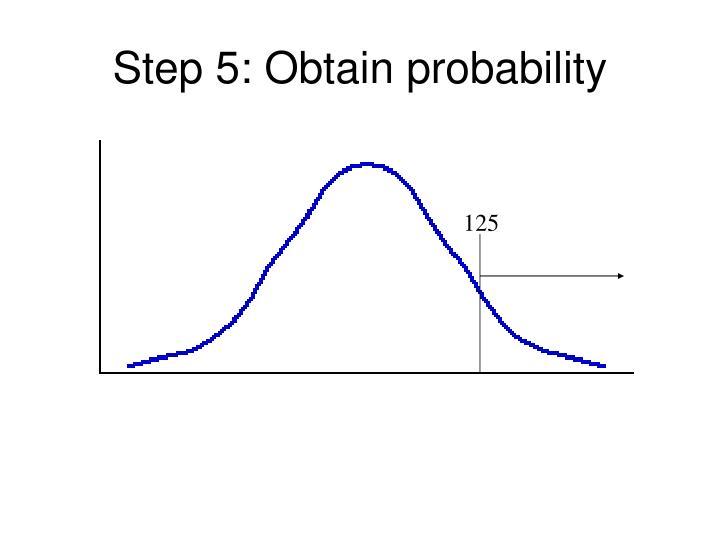Step 5: Obtain probability