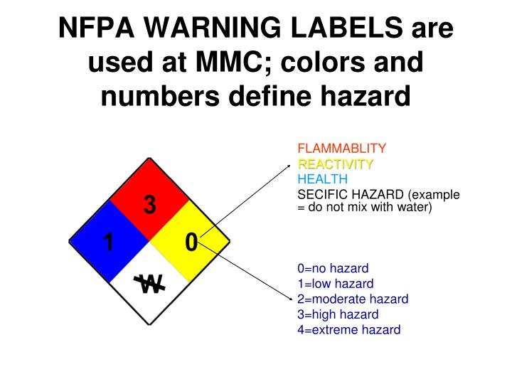 NFPA WARNING LABELS are used at MMC; colors and numbers define hazard