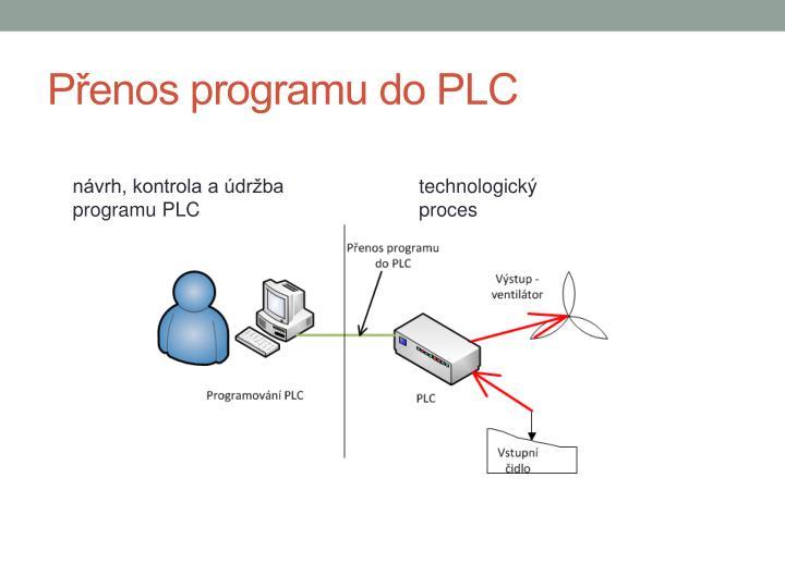 Přenos programu do PLC