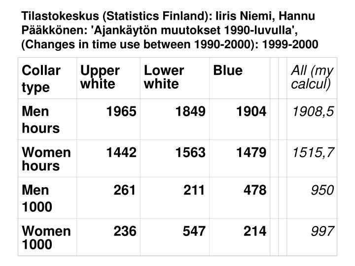 Tilastokeskus (Statistics Finland): Iiris Niemi, Hannu Pääkkönen: 'Ajankäytön muutokset 1990-luvulla', (Changes in time use between 1990-2000): 1999-2000