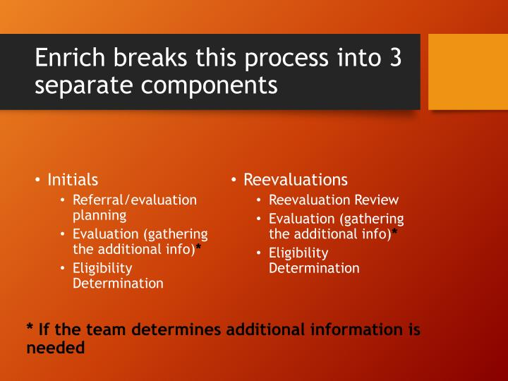Enrich breaks this process into 3 separate components